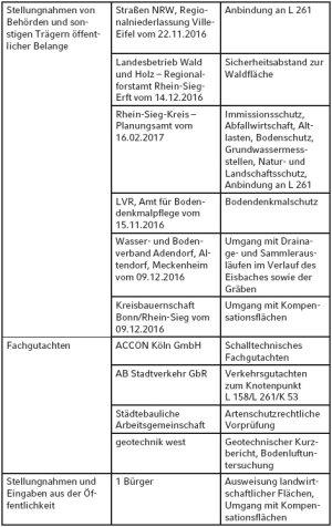 stadt euskirchen abfallwirtschaft
